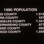 1981-XX-XX - TIC - Southern California Counties Population in 1980