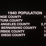 1981-XX-XX - TIC - Southern California Counties - Population in 1940